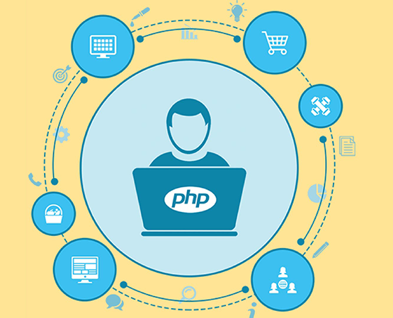 Hire Dedicated PHP Developer Resource
